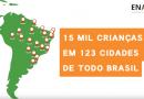 Enani: Conheça o Estudo Nacional de Alimentação e Nutrição Infantil
